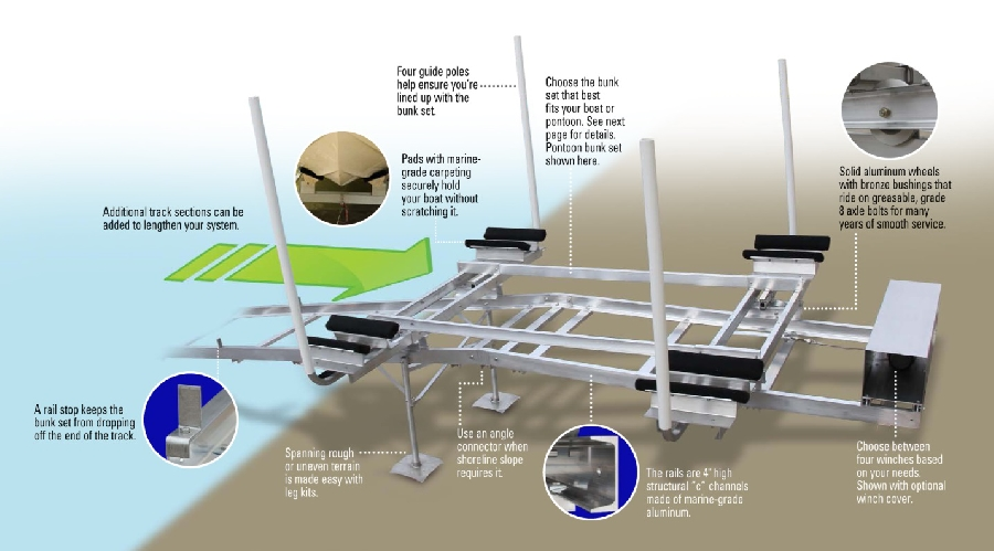 Roll n go marine railway systems roller ramp